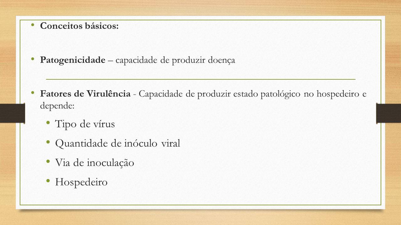 Conceitos básicos: Patogenicidade – capacidade de produzir doença Fatores de Virulência - Capacidade de produzir estado patológico no hospedeiro e dep