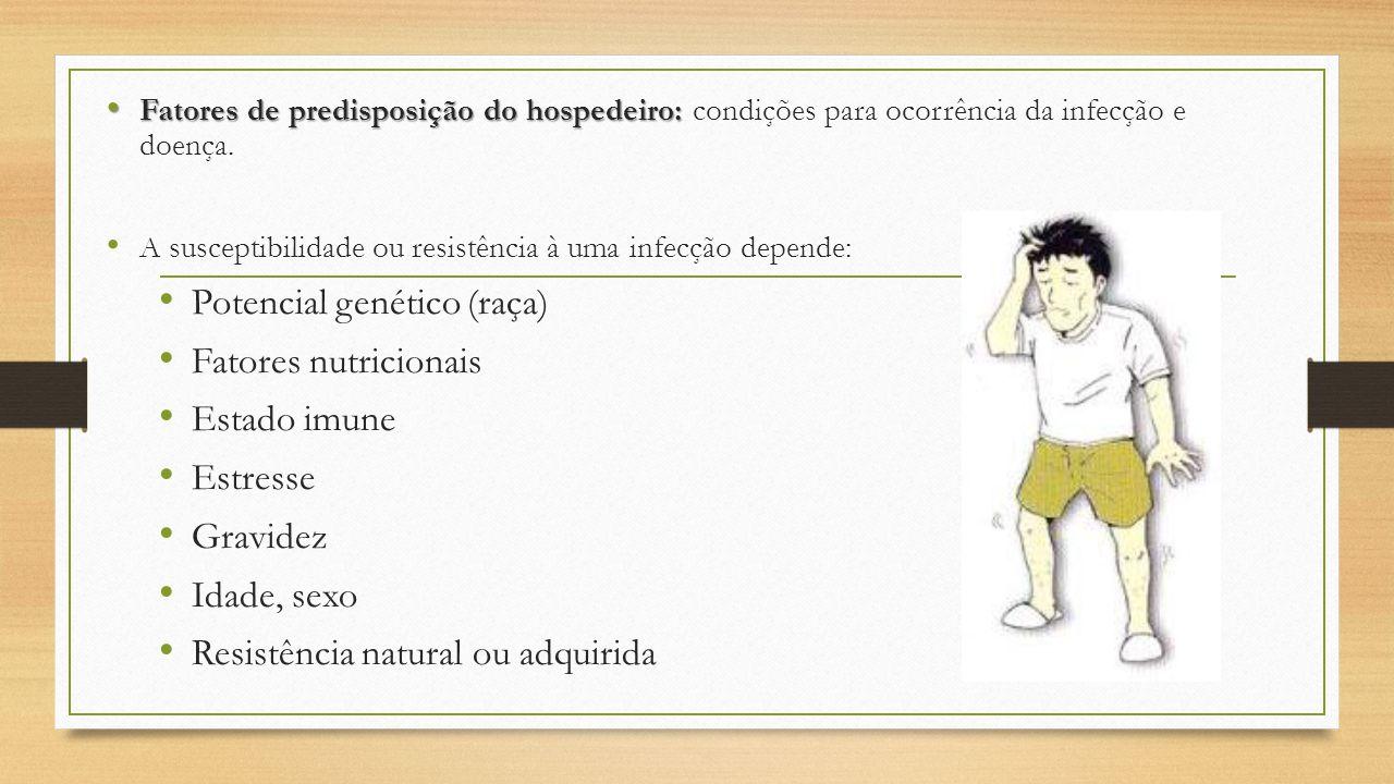 Fatores de predisposição do hospedeiro: Fatores de predisposição do hospedeiro: condições para ocorrência da infecção e doença. A susceptibilidade ou
