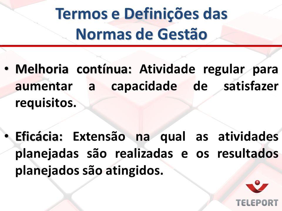 Termos e Definições das Normas de Gestão Melhoria contínua: Melhoria contínua: Atividade regular para aumentar a capacidade de satisfazer requisitos.