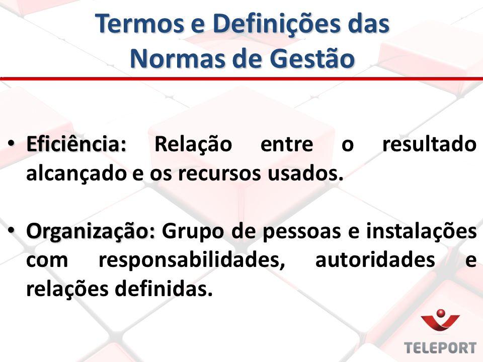 Termos e Definições das Normas de Gestão Eficiência: Eficiência: Relação entre o resultado alcançado e os recursos usados. Organização: Organização: G