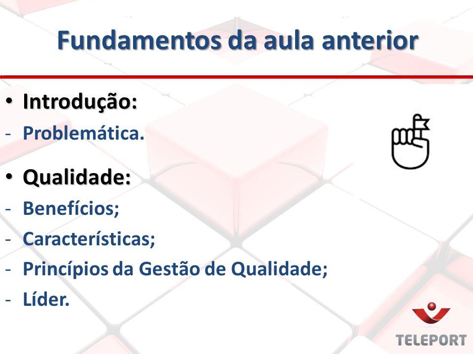 Fundamentos da aula anterior Introdução: Introdução: ‐ ‐Problemática. Qualidade: Qualidade: ‐ ‐Benefícios; ‐ ‐Características; ‐ ‐Princípios da Gestão