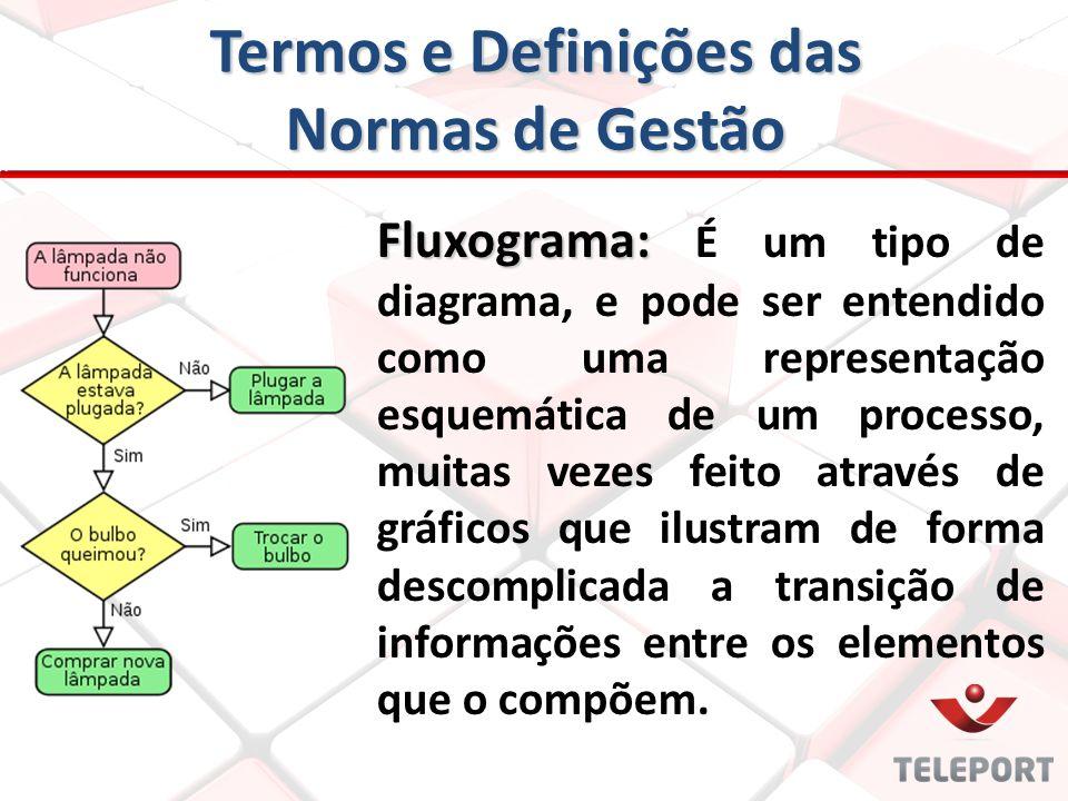 Termos e Definições das Normas de Gestão Fluxograma: Fluxograma: É um tipo de diagrama, e pode ser entendido como uma representação esquemática de um