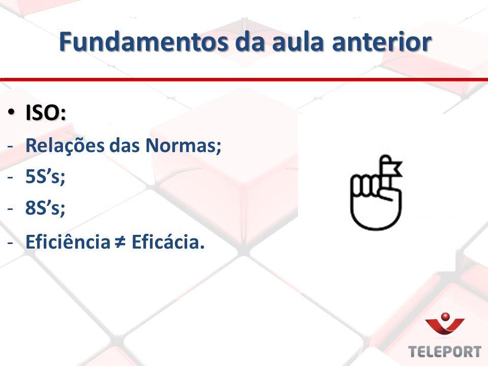 Termos e Definições das Normas de Gestão Processo: Processo: Conjunto de atividades inter- relacionadas ou interativas.