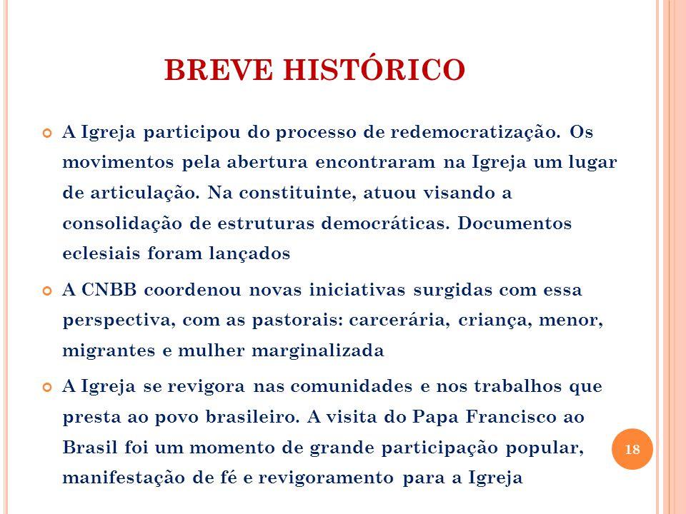 BREVE HISTÓRICO A Igreja participou do processo de redemocratização.
