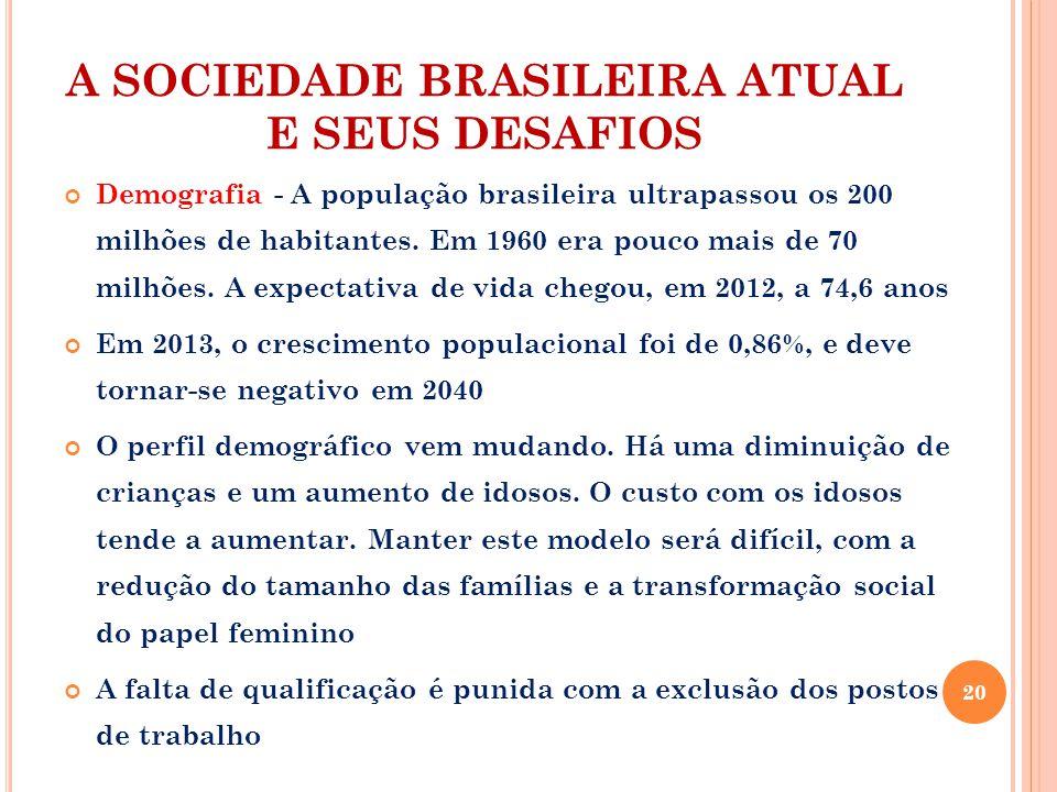A SOCIEDADE BRASILEIRA ATUAL E SEUS DESAFIOS Demografia - A população brasileira ultrapassou os 200 milhões de habitantes.