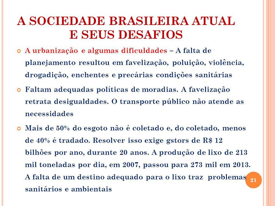 A SOCIEDADE BRASILEIRA ATUAL E SEUS DESAFIOS A urbanização e algumas dificuldades – A falta de planejamento resultou em favelização, poluição, violência, drogadição, enchentes e precárias condições sanitárias Faltam adequadas políticas de moradias.