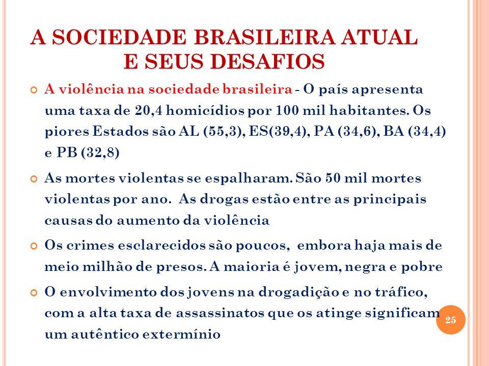A SOCIEDADE BRASILEIRA ATUAL E SEUS DESAFIOS A violência na sociedade brasileira - O país apresenta uma taxa de 20,4 homicídios por 100 mil habitantes.
