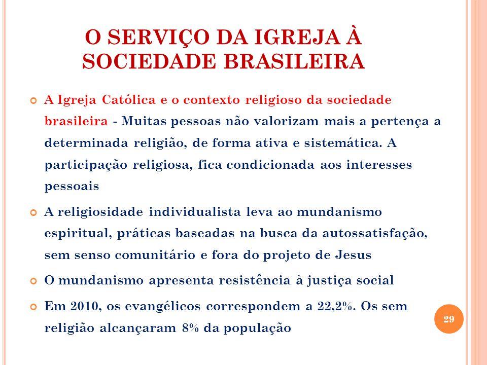 O SERVIÇO DA IGREJA À SOCIEDADE BRASILEIRA A Igreja Católica e o contexto religioso da sociedade brasileira - Muitas pessoas não valorizam mais a pertença a determinada religião, de forma ativa e sistemática.