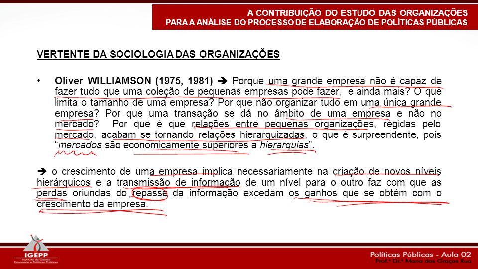 VERTENTE DA SOCIOLOGIA DAS ORGANIZAÇÕES Oliver WILLIAMSON (1975, 1981)  Porque uma grande empresa não é capaz de fazer tudo que uma coleção de pequen
