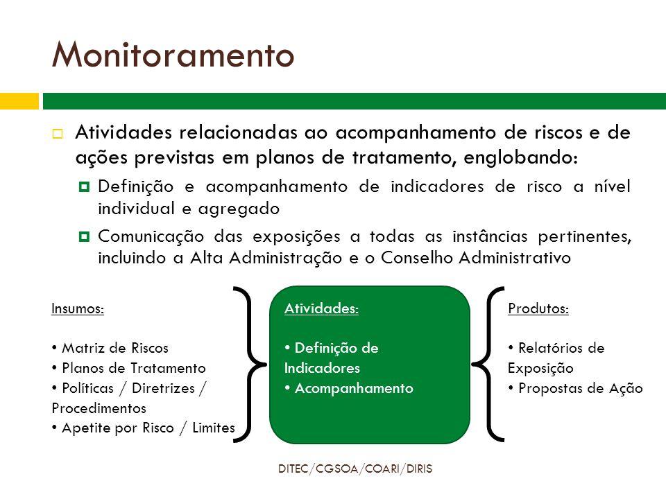Monitoramento DITEC/CGSOA/COARI/DIRIS  Atividades relacionadas ao acompanhamento de riscos e de ações previstas em planos de tratamento, englobando:  Definição e acompanhamento de indicadores de risco a nível individual e agregado  Comunicação das exposições a todas as instâncias pertinentes, incluindo a Alta Administração e o Conselho Administrativo Insumos: Matriz de Riscos Planos de Tratamento Políticas / Diretrizes / Procedimentos Apetite por Risco / Limites Produtos: Relatórios de Exposição Propostas de Ação Atividades: Definição de Indicadores Acompanhamento