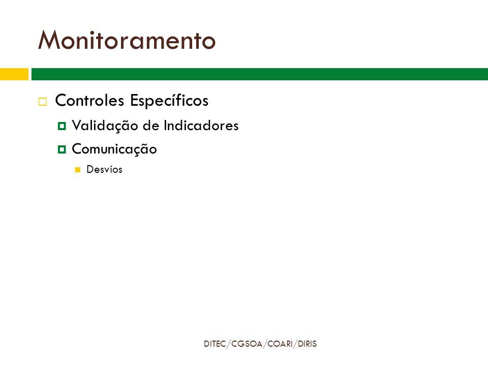 Monitoramento DITEC/CGSOA/COARI/DIRIS  Controles Específicos  Validação de Indicadores  Comunicação Desvios