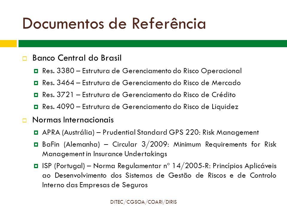 Documentos de Referência DITEC/CGSOA/COARI/DIRIS  Banco Central do Brasil  Res.