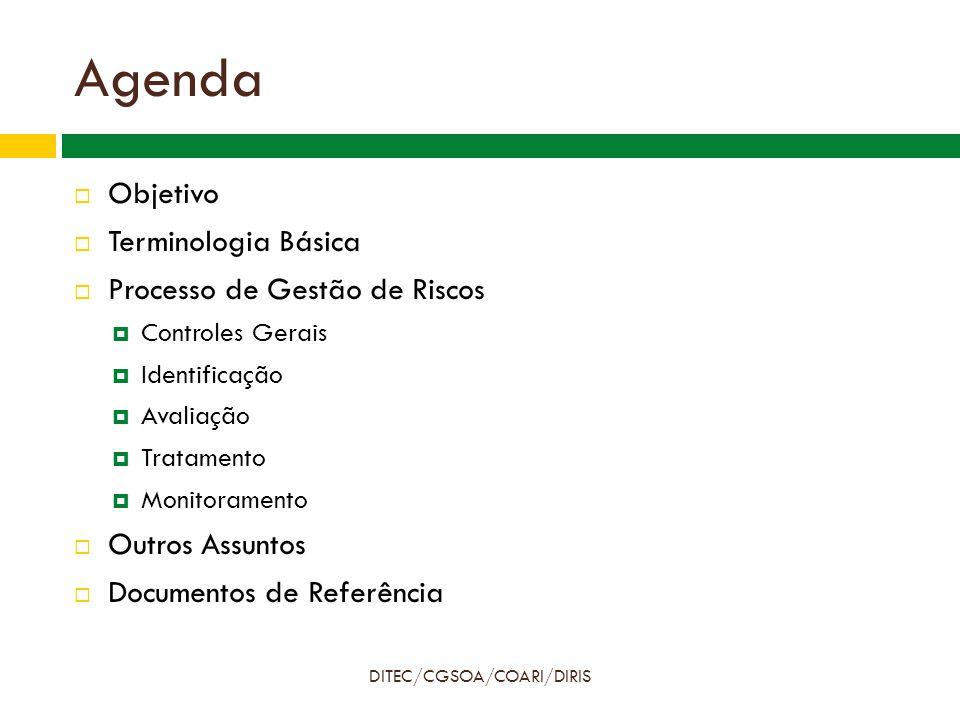 Agenda DITEC/CGSOA/COARI/DIRIS  Objetivo  Terminologia Básica  Processo de Gestão de Riscos  Controles Gerais  Identificação  Avaliação  Tratamento  Monitoramento  Outros Assuntos  Documentos de Referência