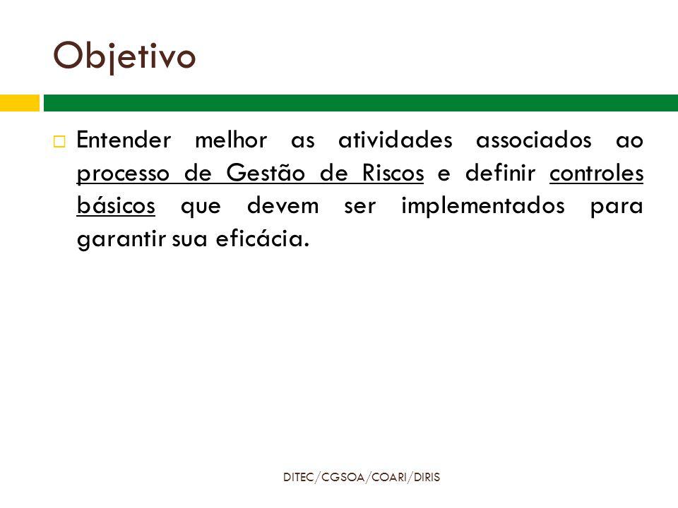 Objetivo DITEC/CGSOA/COARI/DIRIS  Entender melhor as atividades associados ao processo de Gestão de Riscos e definir controles básicos que devem ser implementados para garantir sua eficácia.