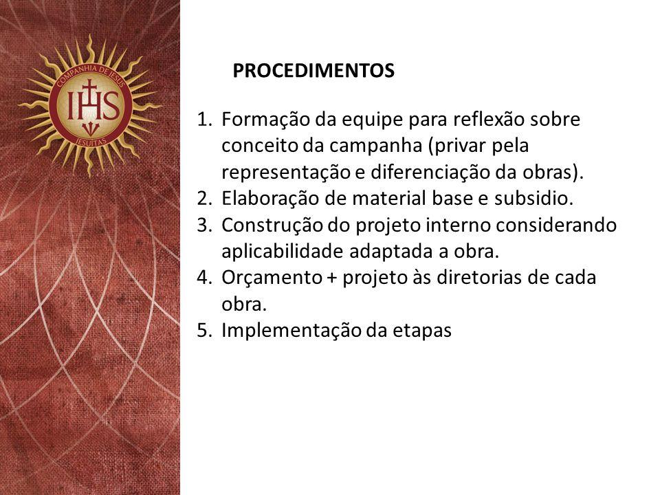 PROCEDIMENTOS 1.Formação da equipe para reflexão sobre conceito da campanha (privar pela representação e diferenciação da obras).