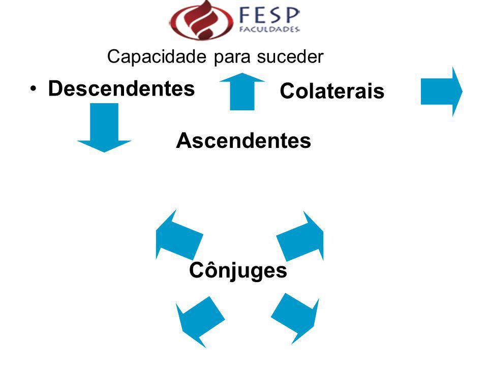 Descendentes Capacidade para suceder Colaterais Ascendentes Cônjuges