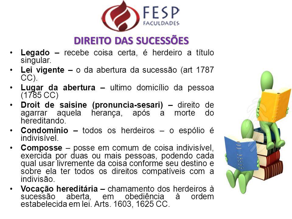 Espólio: é o acervo hereditário que surge com a abertura da sucessão, sendo entidade sem personalidade jurídica.