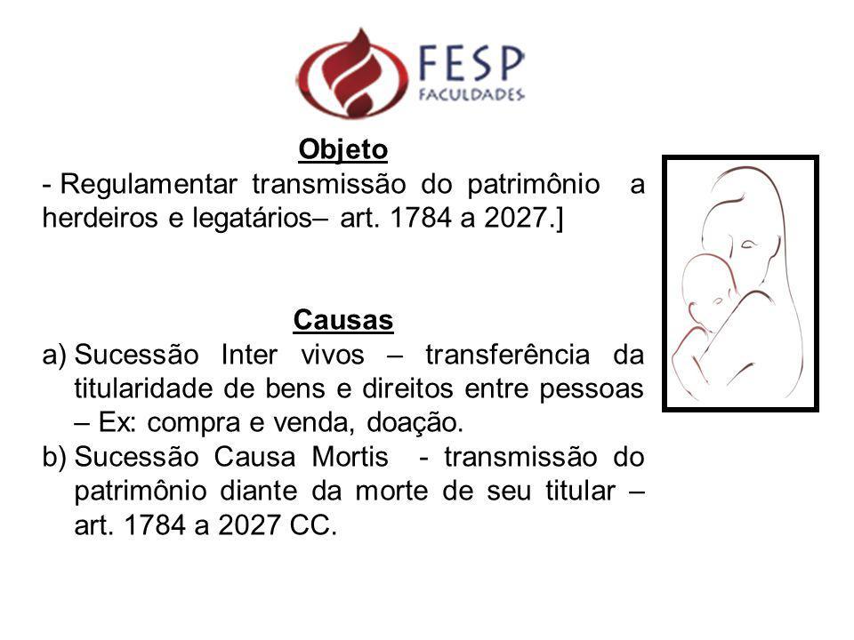Objeto - Regulamentar transmissão do patrimônio a herdeiros e legatários– art. 1784 a 2027.] Causas a)Sucessão Inter vivos – transferência da titulari