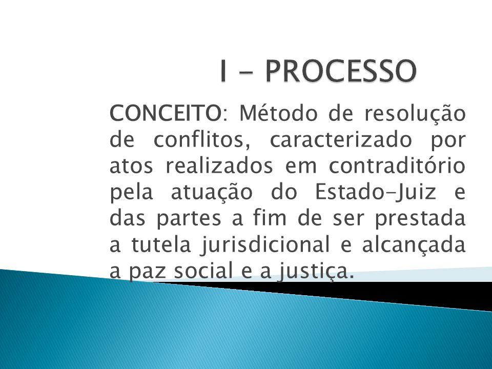 CONCEITO: Método de resolução de conflitos, caracterizado por atos realizados em contraditório pela atuação do Estado-Juiz e das partes a fim de ser prestada a tutela jurisdicional e alcançada a paz social e a justiça.