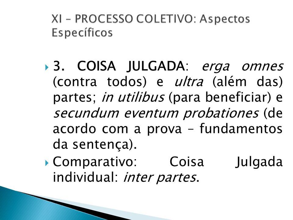  3. COISA JULGADA: erga omnes (contra todos) e ultra (além das) partes; in utilibus (para beneficiar) e secundum eventum probationes (de acordo com a