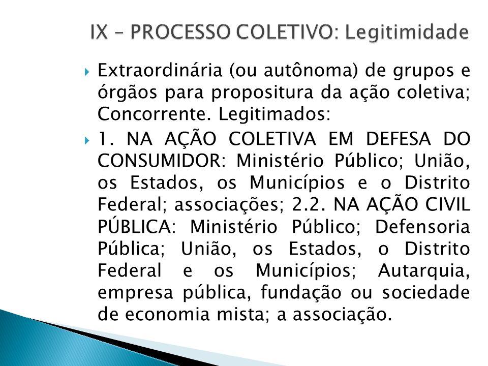  Extraordinária (ou autônoma) de grupos e órgãos para propositura da ação coletiva; Concorrente.