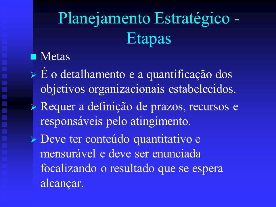 Planejamento Estratégico - Etapas Metas   É o detalhamento e a quantificação dos objetivos organizacionais estabelecidos.   Requer a definição de