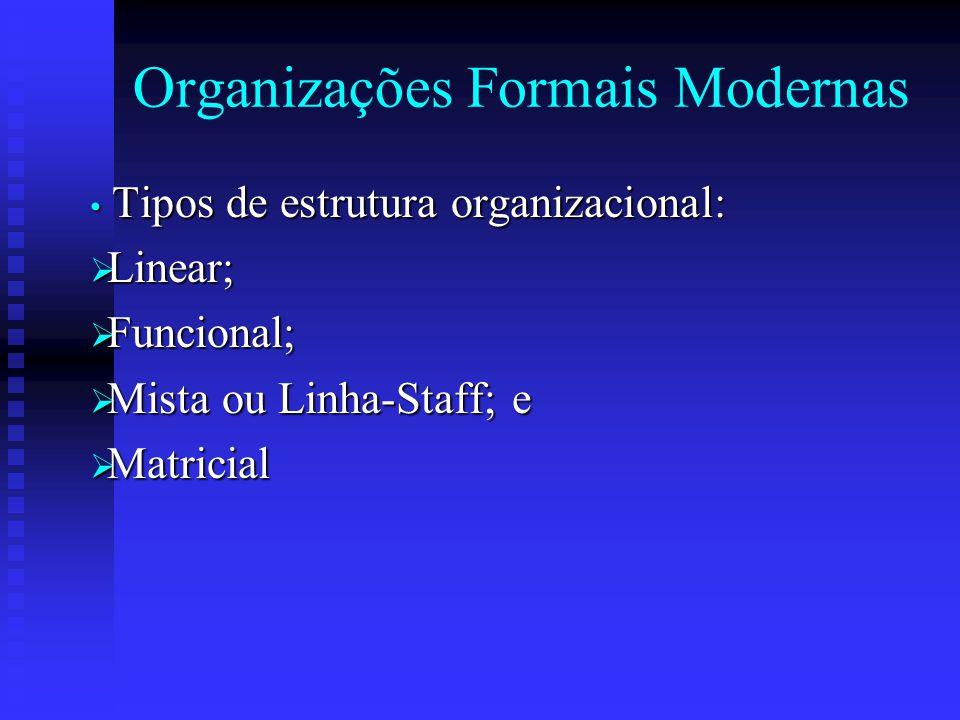 Organizações Formais Modernas Tipos de estrutura organizacional: Tipos de estrutura organizacional:  Linear;  Funcional;  Mista ou Linha-Staff; e 