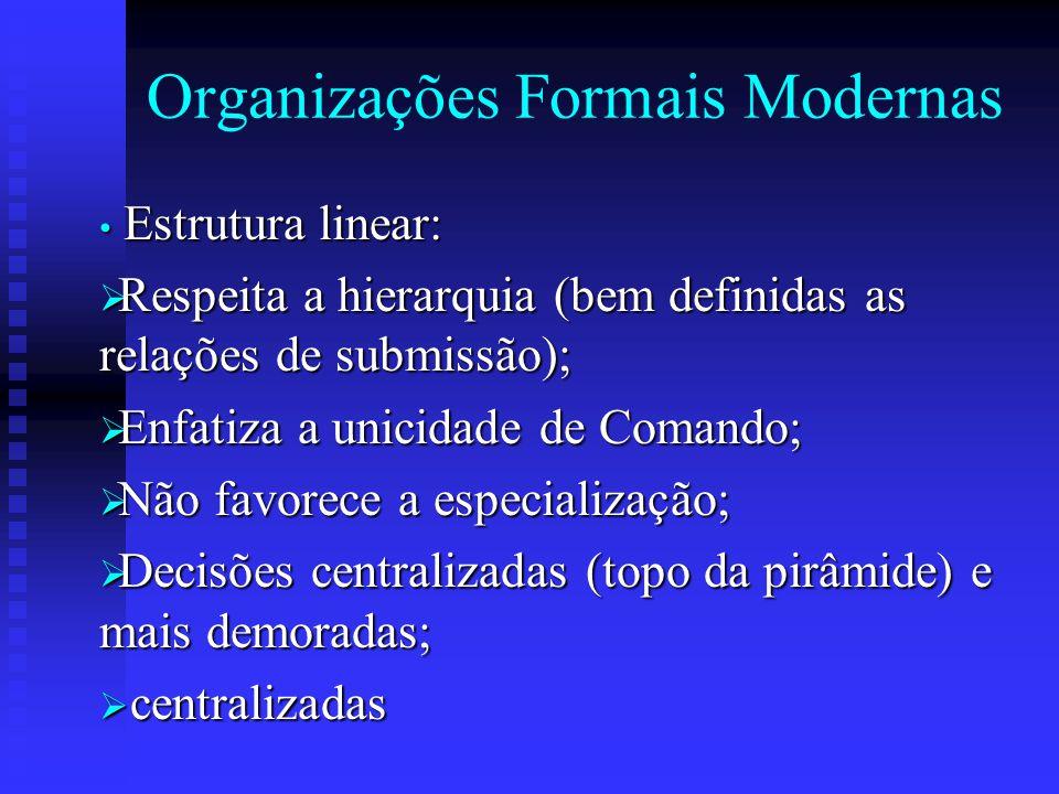 Organizações Formais Modernas Estrutura linear: Estrutura linear:  Respeita a hierarquia (bem definidas as relações de submissão);  Enfatiza a unici