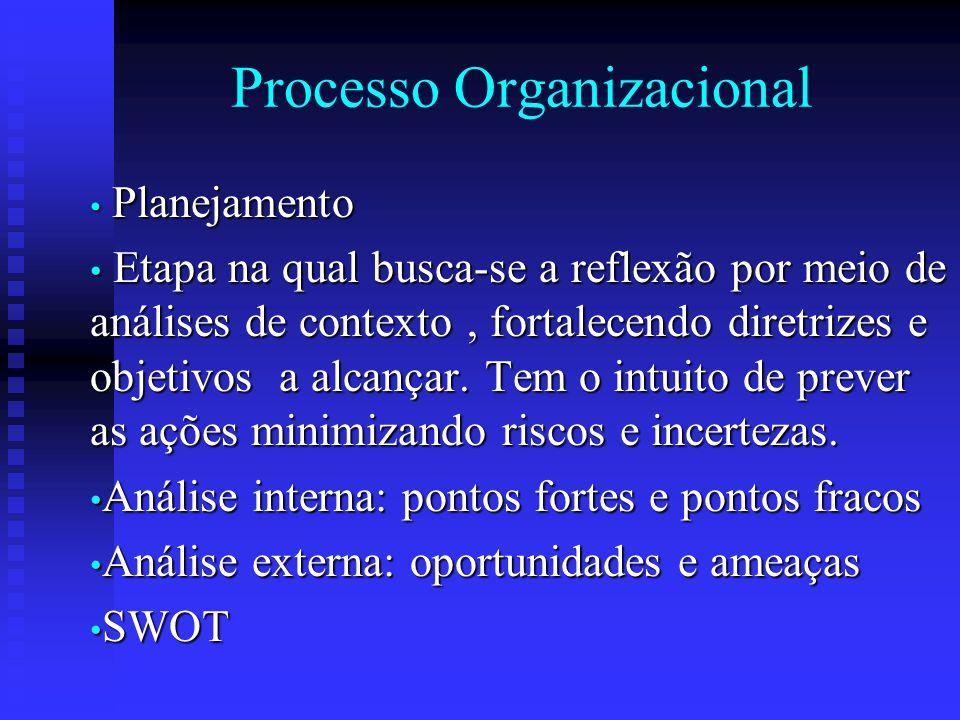 Processo Organizacional Planejamento Planejamento Etapa na qual busca-se a reflexão por meio de análises de contexto, fortalecendo diretrizes e objeti