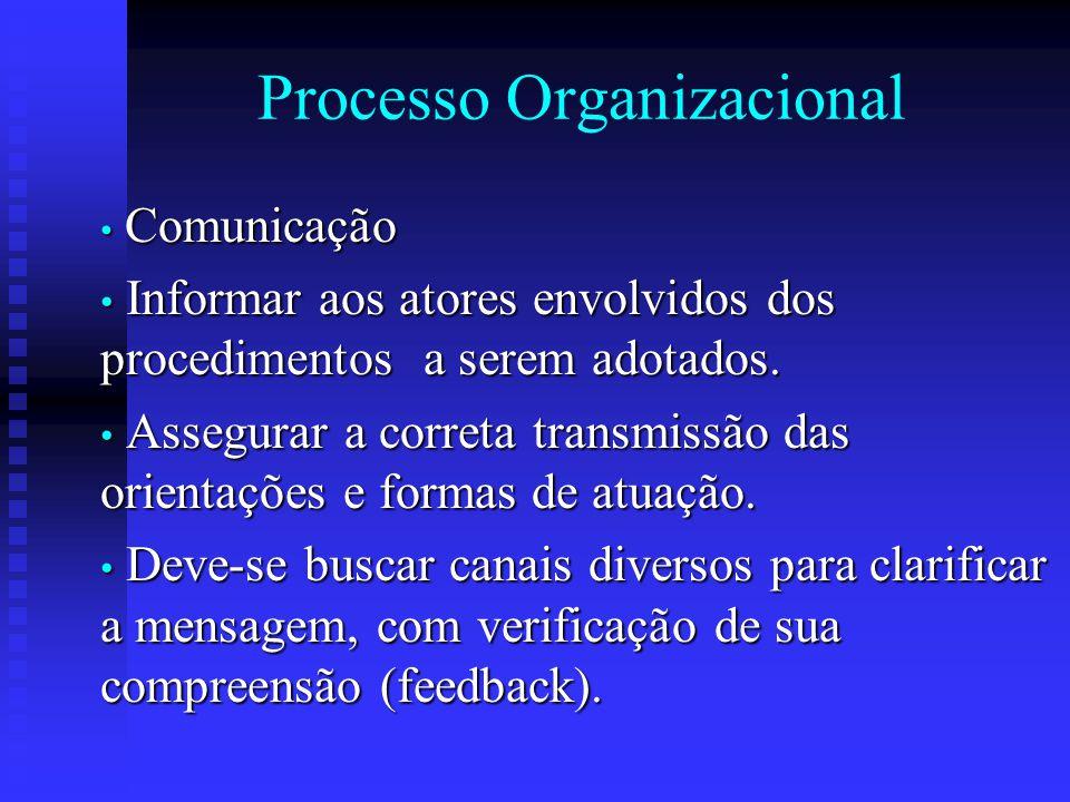 Processo Organizacional Comunicação Comunicação Informar aos atores envolvidos dos procedimentos a serem adotados. Informar aos atores envolvidos dos
