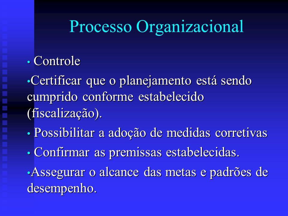 Processo Organizacional Controle Controle Certificar que o planejamento está sendo cumprido conforme estabelecido (fiscalização). Certificar que o pla