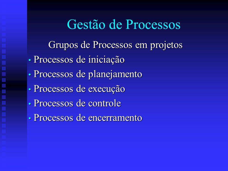 Gestão de Processos Grupos de Processos em projetos Processos de iniciação Processos de iniciação Processos de planejamento Processos de planejamento