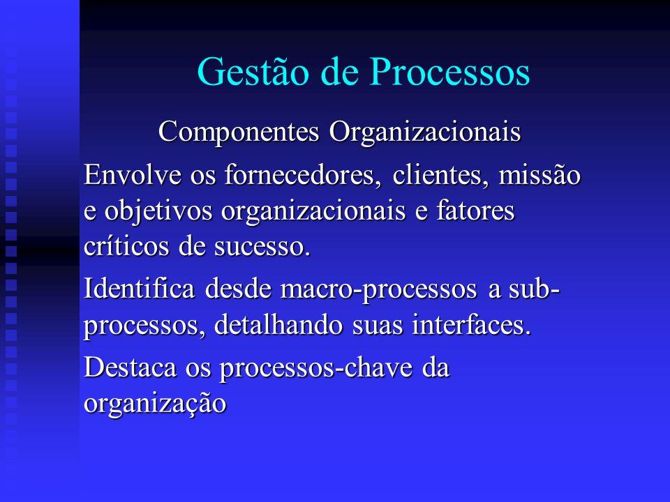 Gestão de Processos Componentes Organizacionais Envolve os fornecedores, clientes, missão e objetivos organizacionais e fatores críticos de sucesso. I