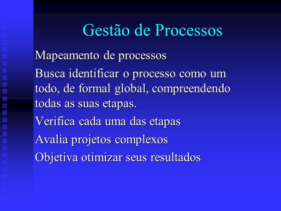 Gestão de Processos Mapeamento de processos Busca identificar o processo como um todo, de formal global, compreendendo todas as suas etapas. Verifica