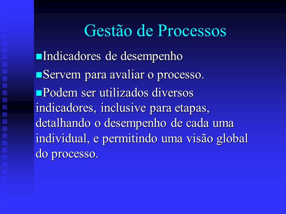 Gestão de Processos Indicadores de desempenho Indicadores de desempenho Servem para avaliar o processo. Servem para avaliar o processo. Podem ser util