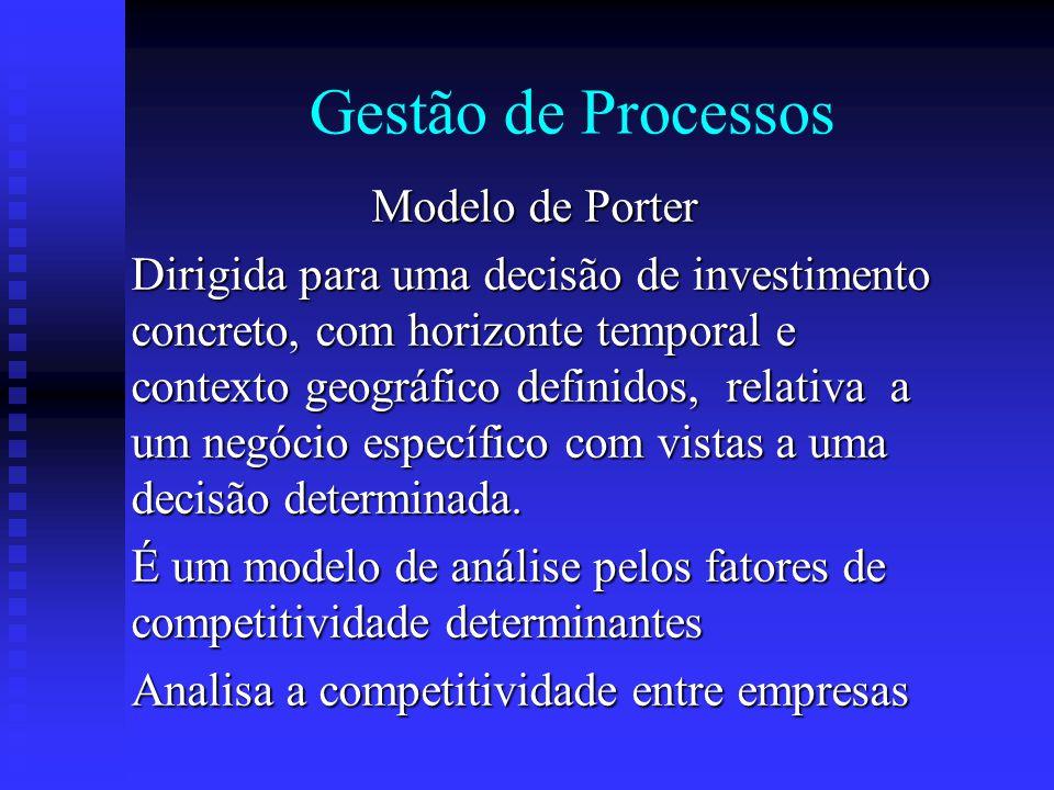 Gestão de Processos Modelo de Porter Dirigida para uma decisão de investimento concreto, com horizonte temporal e contexto geográfico definidos, relat