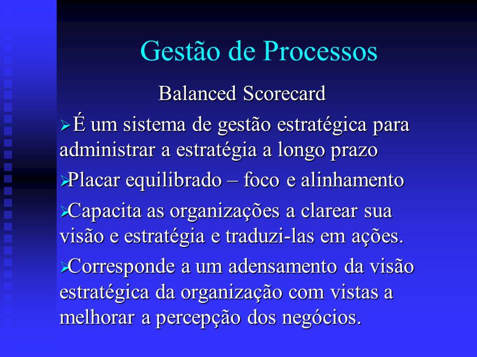 Gestão de Processos Balanced Scorecard  É um sistema de gestão estratégica para administrar a estratégia a longo prazo  Placar equilibrado – foco e
