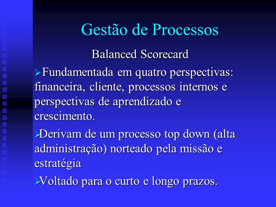 Gestão de Processos Balanced Scorecard  Fundamentada em quatro perspectivas: financeira, cliente, processos internos e perspectivas de aprendizado e
