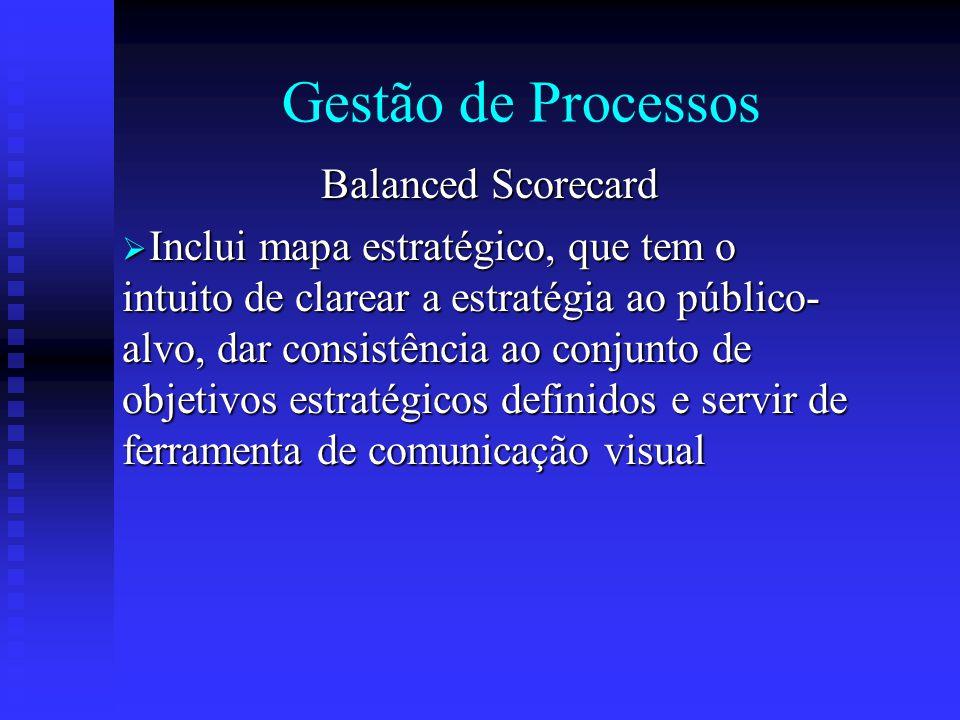 Gestão de Processos Balanced Scorecard  Inclui mapa estratégico, que tem o intuito de clarear a estratégia ao público- alvo, dar consistência ao conj