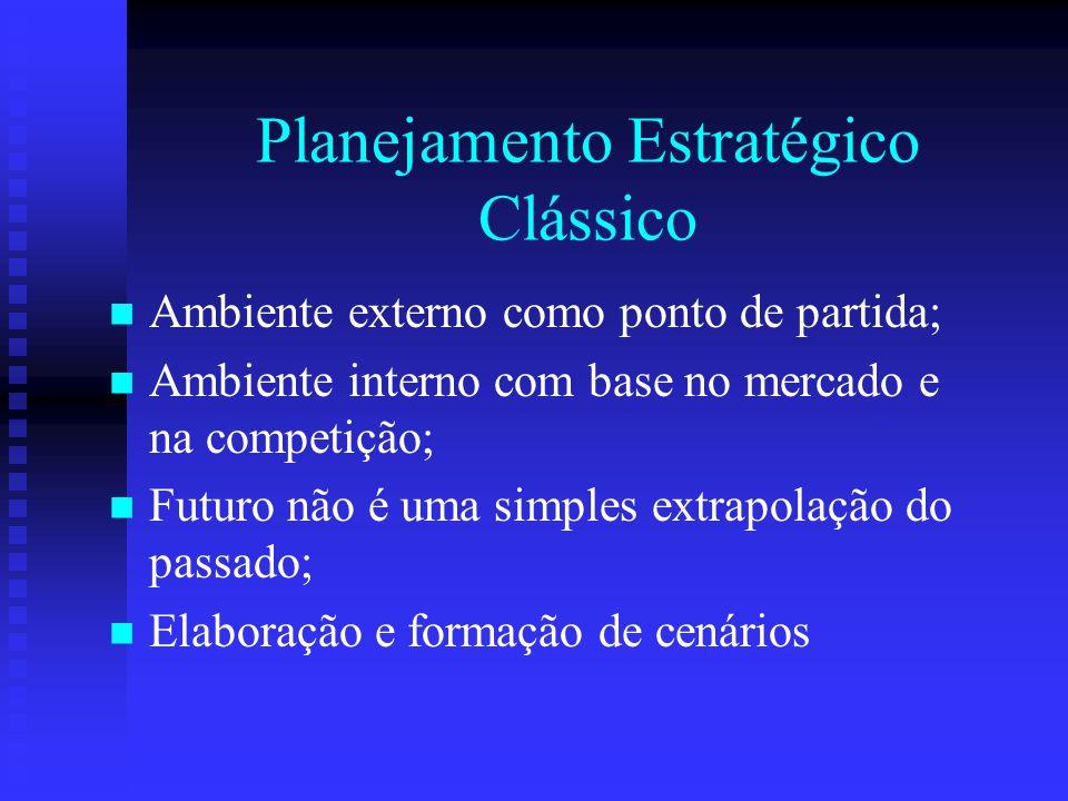 Planejamento Estratégico Clássico Ambiente externo como ponto de partida; Ambiente interno com base no mercado e na competição; Futuro não é uma simpl