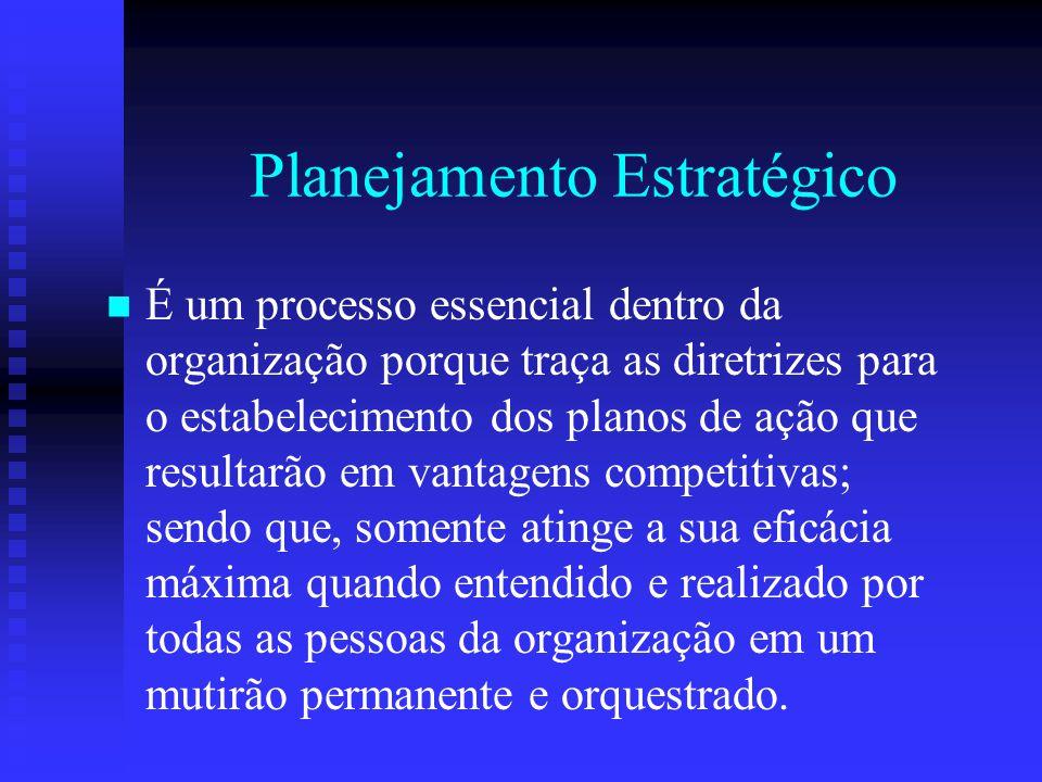 Planejamento Estratégico É um processo essencial dentro da organização porque traça as diretrizes para o estabelecimento dos planos de ação que result