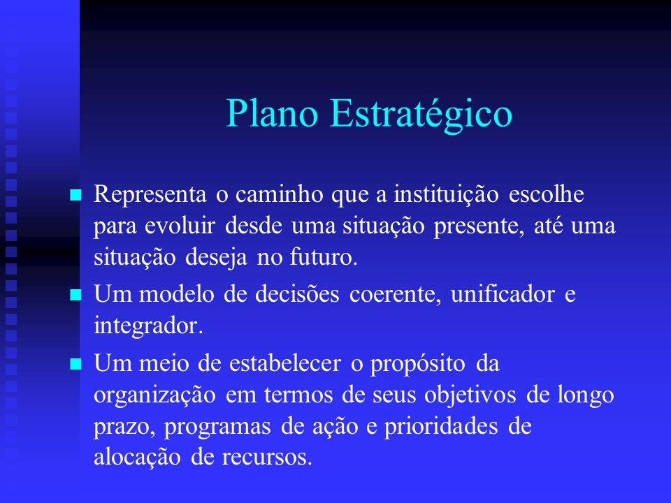 Plano Estratégico Representa o caminho que a instituição escolhe para evoluir desde uma situação presente, até uma situação deseja no futuro. Um model