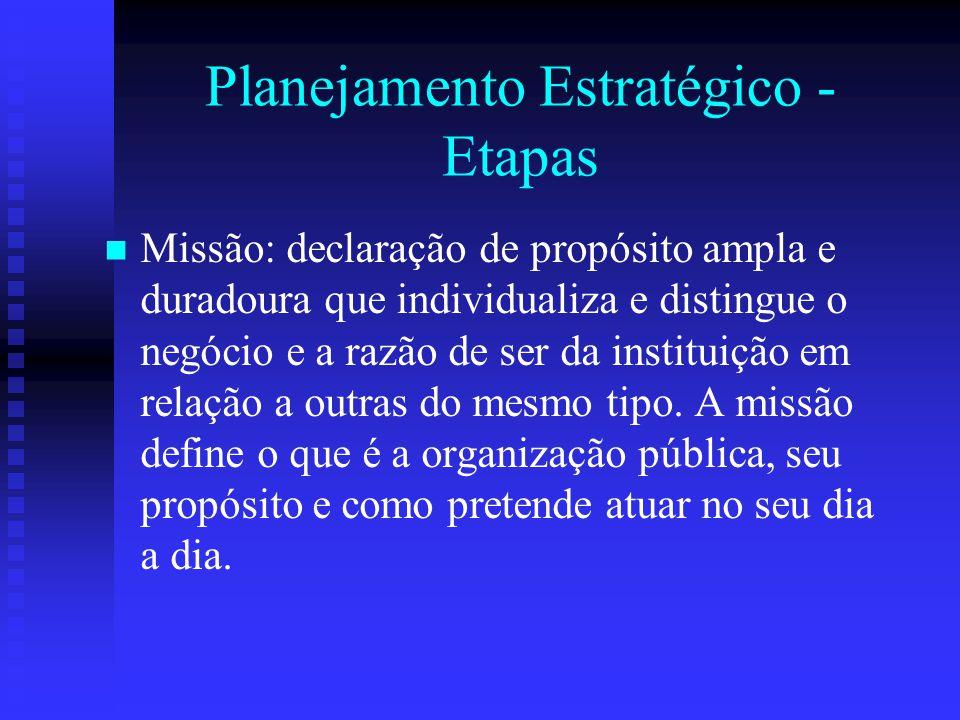 Planejamento Estratégico - Etapas Missão: declaração de propósito ampla e duradoura que individualiza e distingue o negócio e a razão de ser da instit