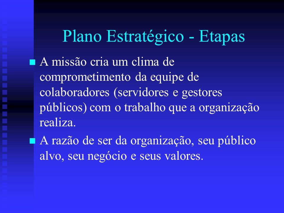 Plano Estratégico - Etapas A missão cria um clima de comprometimento da equipe de colaboradores (servidores e gestores públicos) com o trabalho que a