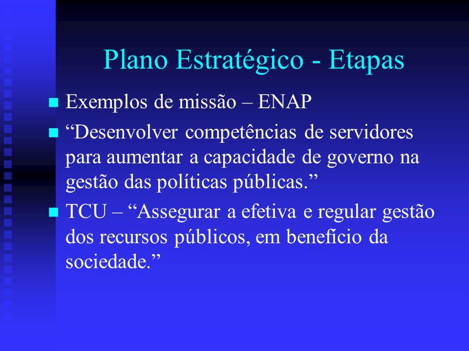 """Plano Estratégico - Etapas Exemplos de missão – ENAP """"Desenvolver competências de servidores para aumentar a capacidade de governo na gestão das polít"""