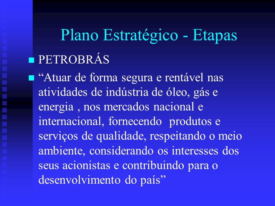 """Plano Estratégico - Etapas PETROBRÁS """"Atuar de forma segura e rentável nas atividades de indústria de óleo, gás e energia, nos mercados nacional e int"""