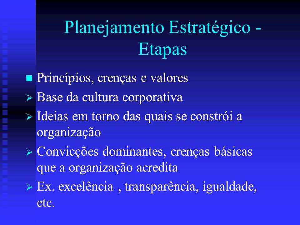 Planejamento Estratégico - Etapas Princípios, crenças e valores   Base da cultura corporativa   Ideias em torno das quais se constrói a organizaçã