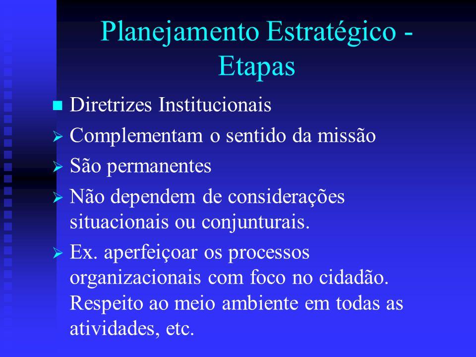 Planejamento Estratégico - Etapas Diretrizes Institucionais   Complementam o sentido da missão   São permanentes   Não dependem de considerações