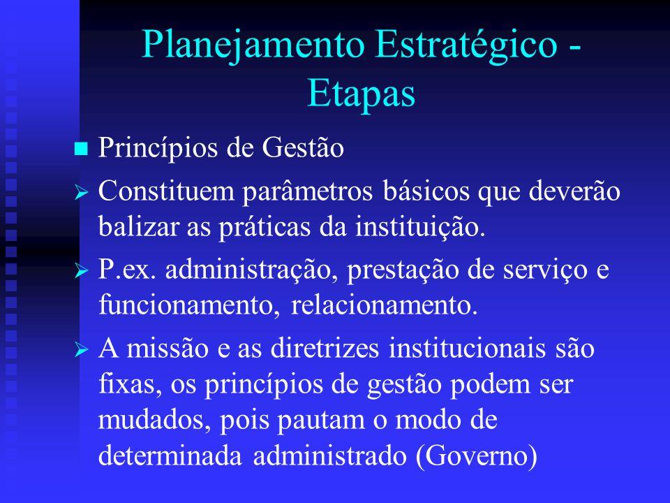 Planejamento Estratégico - Etapas Princípios de Gestão   Constituem parâmetros básicos que deverão balizar as práticas da instituição.   P.ex. adm