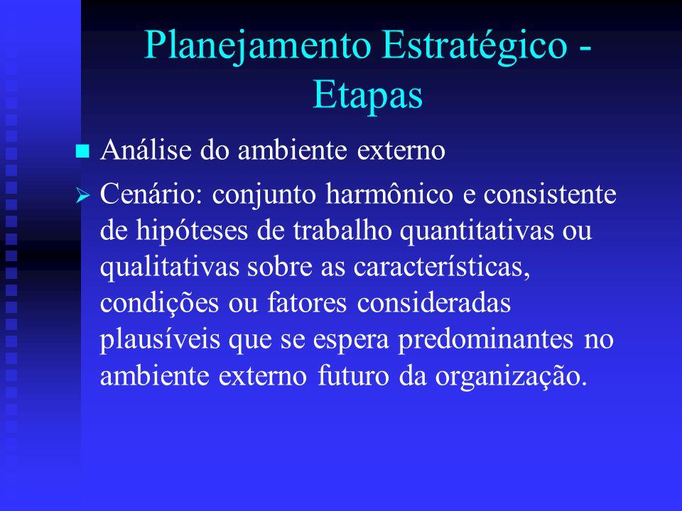 Planejamento Estratégico - Etapas Análise do ambiente externo   Cenário: conjunto harmônico e consistente de hipóteses de trabalho quantitativas ou
